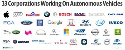 driverless-car-companies