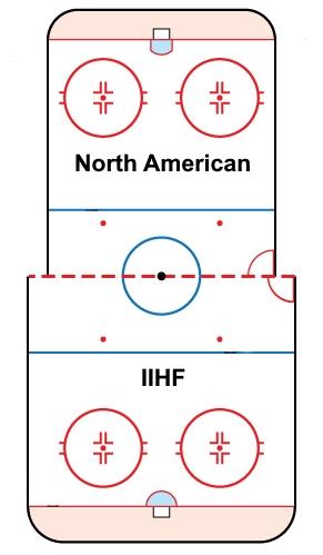 hockey-rink-size