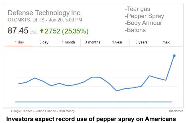 tear-gas-stock-increase