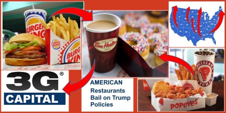 burger-king-popeyes-buyout